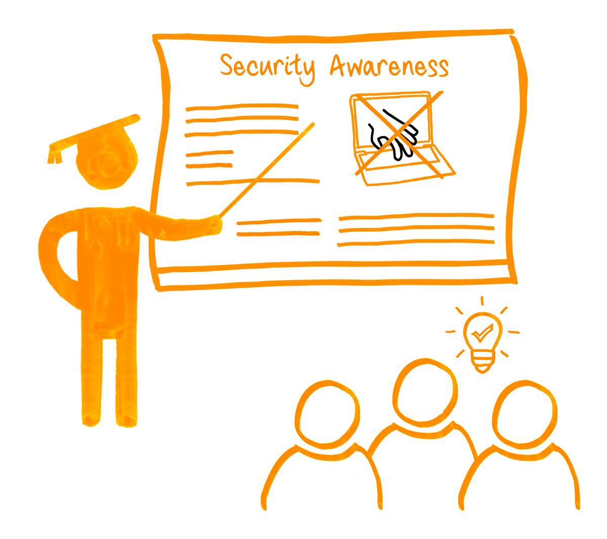Serviceskizze HIN Awareness Schulungen
