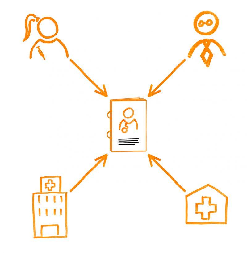 HIN Serviceskizze Teilnehmerverzeichnis